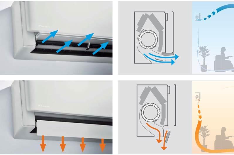 3D zračni tok